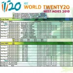 ICC World Cup Twenty 20 (West Indies 2010) Fixtures