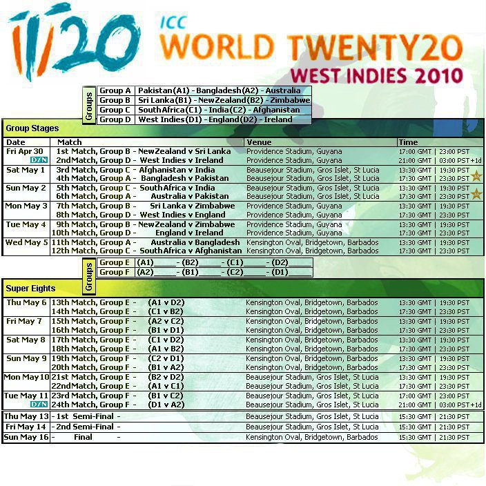 ICC Cricket World Cup 2011 Fixtures and Results